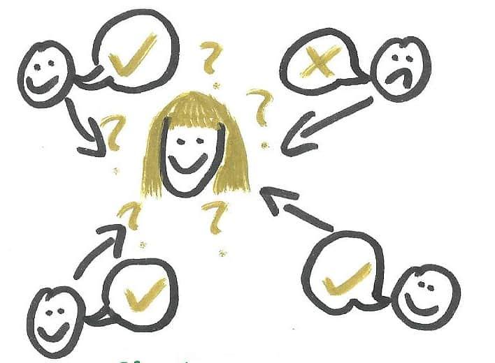 Warum bloggen Austausch Kundenbindung