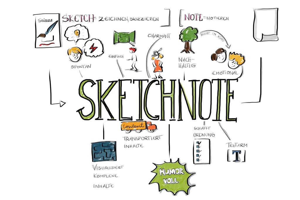 Sketchnote Definition