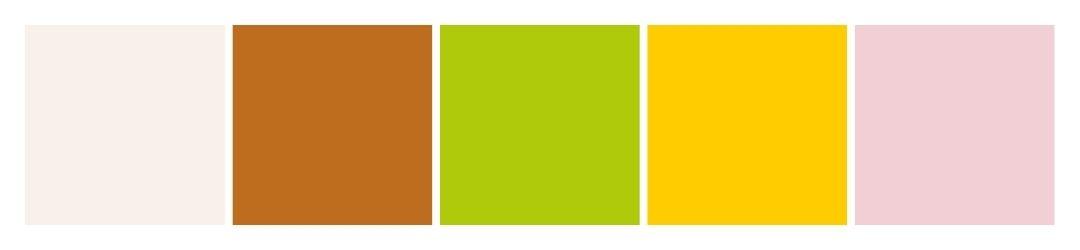 Farbpalette von Jane von Klee