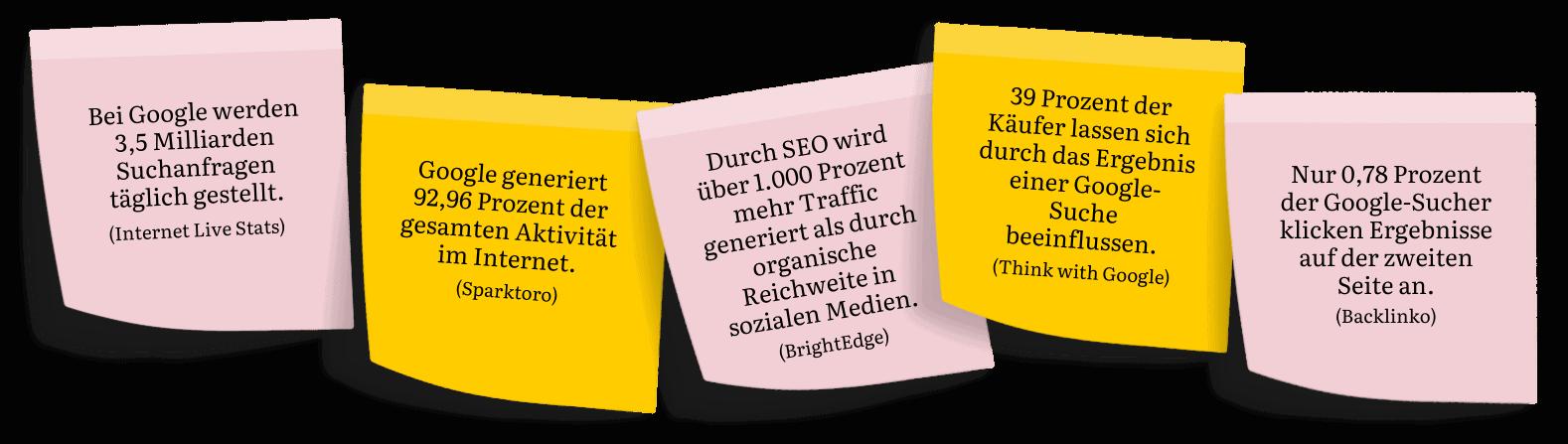 Statistiken zum Thema SEO.